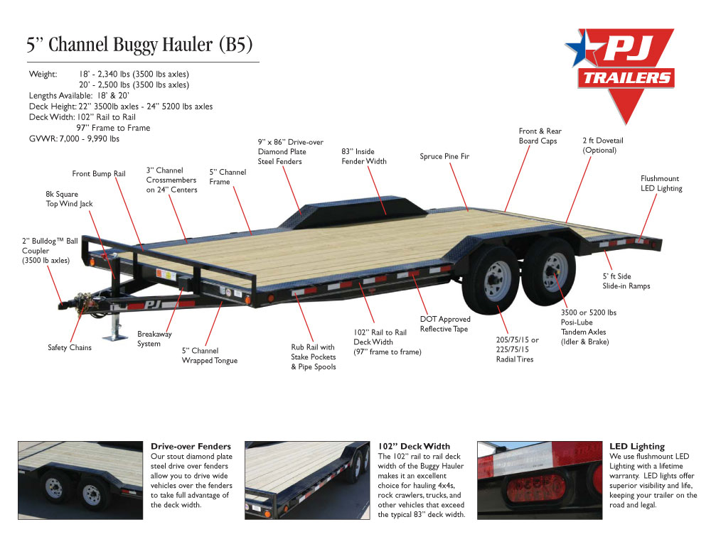 Cool Pj Trailers 5 Channel Buggy Hauler B5 Wiring Digital Resources Indicompassionincorg