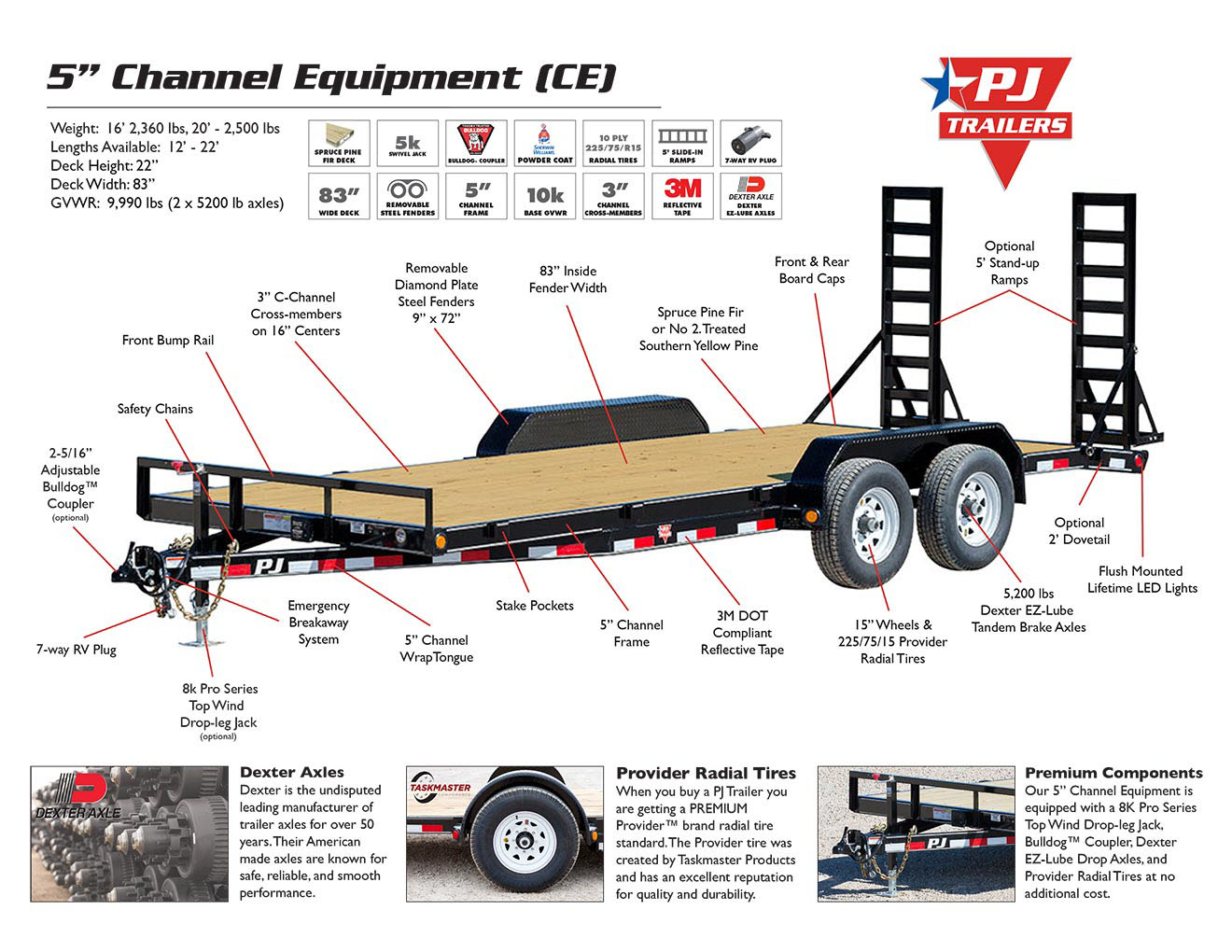 Pj Trailers 5 Channel Equipment Ce 16 Utility Trailer Wiring Harness 360 View Spec Sheet
