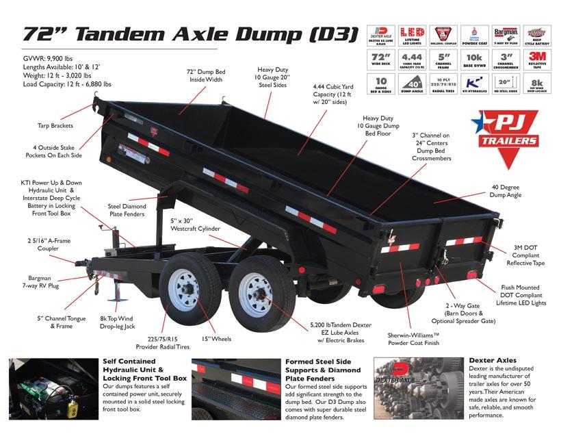 Pj Trailers 72 Quot Tandem Axle Dump D3