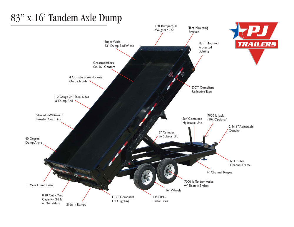 Wiring Diagram For Pj Dump Trailer Hydraulics - wiring diagrams ...