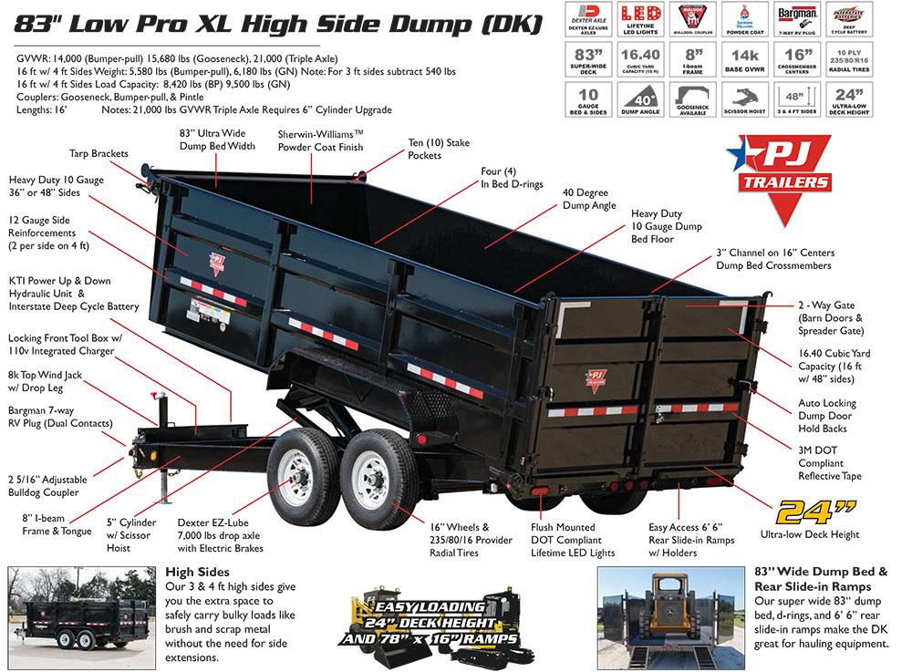 Pj Trailers 83 Quot Low Pro Xl High Side Dump Dk