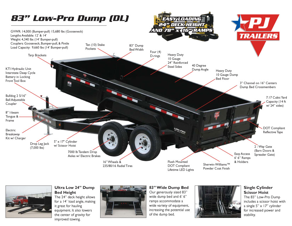 pj trailers 83 low pro dump dl rh pjtrailers com 7-Way Trailer Wiring Diagram 7-Wire Trailer Wiring Diagram with Brakes
