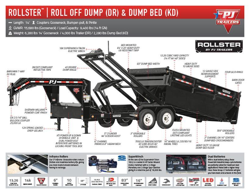 PJ Trailers | Rollster™ Roll Off Dump (DR)