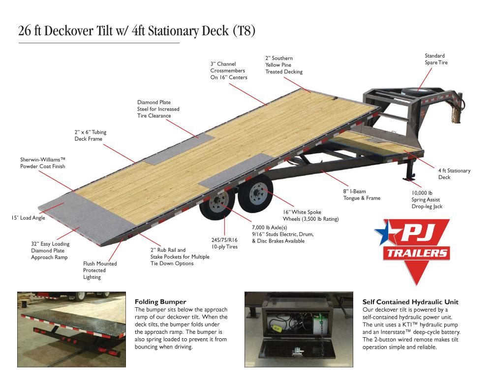 Surprising Pj Trailers Deckover Tilt T8 Wiring Database Liteviha4X4Andersnl